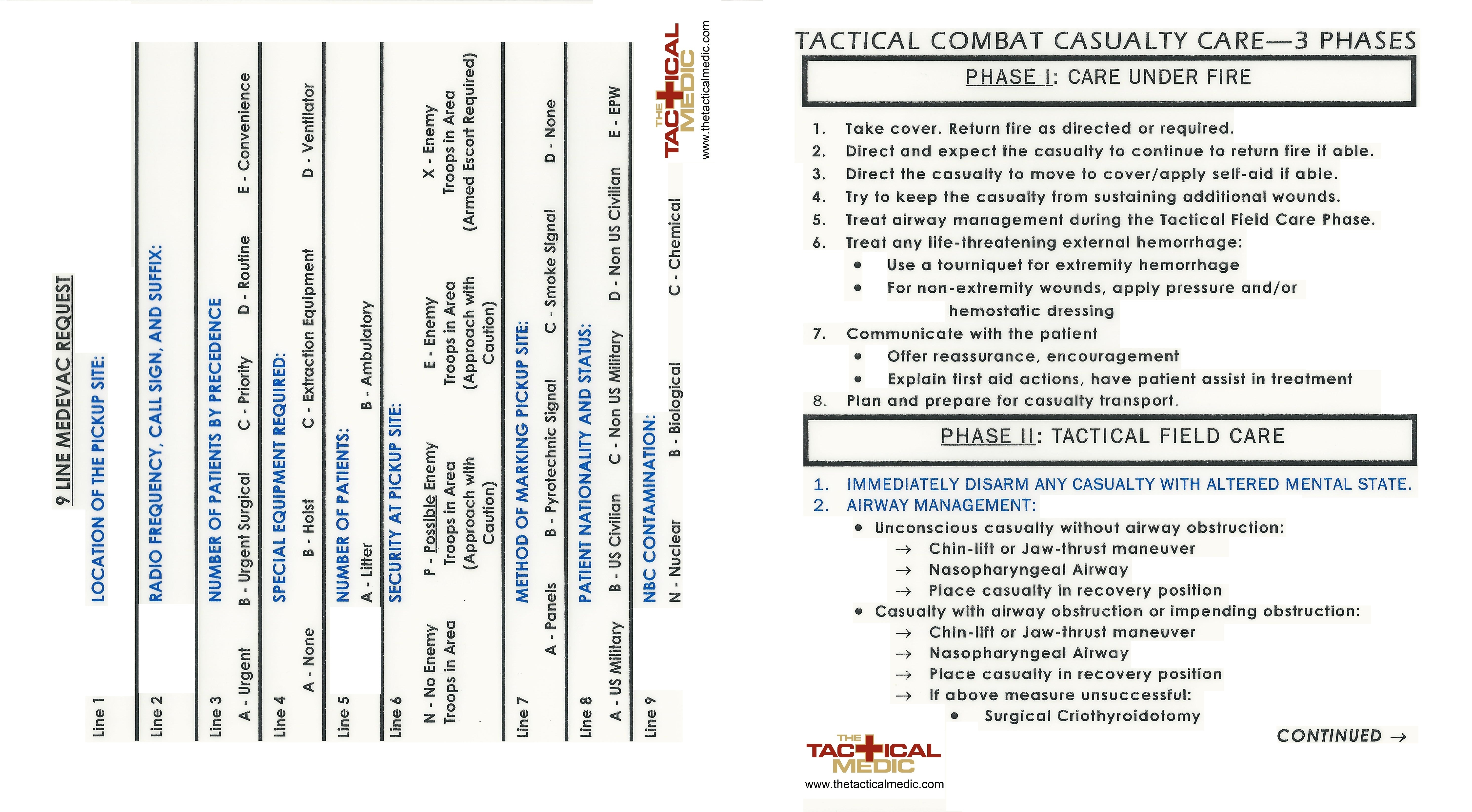 Casualty Care Card Tccc